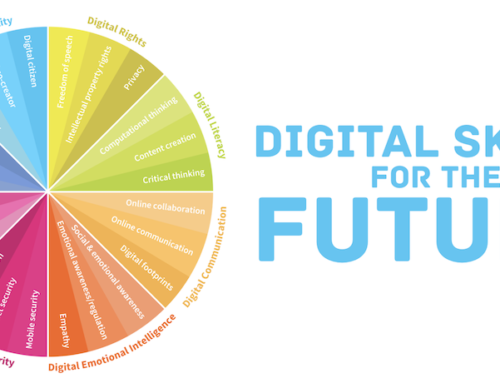 Digital Skills for the Future