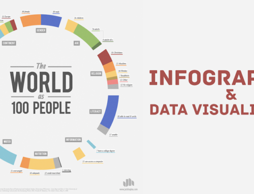 Infographics & Data Visualisation